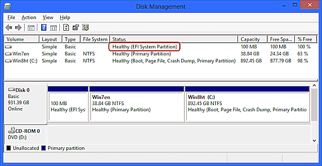 The Windows System and Boot Partitions - Multibooters com